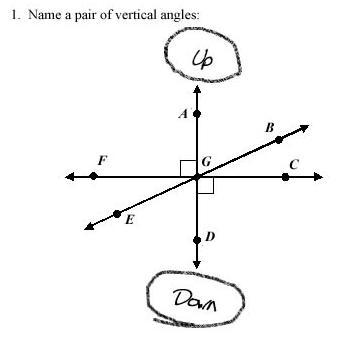 محور مختصات