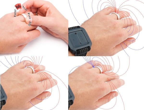 انگشتر مغناطیسی نوکیا