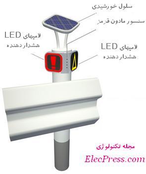 انرژی خورشیدی برای شارژ چراغ