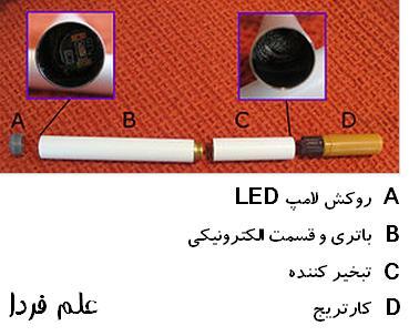 قسمتهای مختلف سیگار الکترونیکی