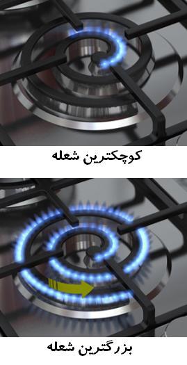 شعله اجاق گاز