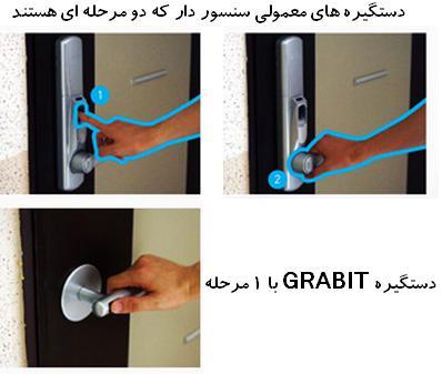 GRABIT handle