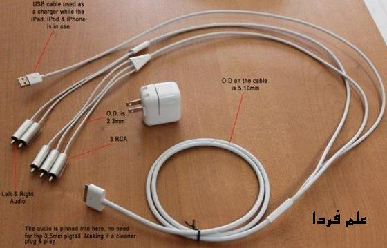 کابل کامپوننت به همراه USB