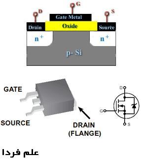 ترانزیستور MOSFET