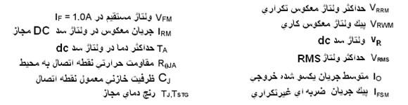 توضیح مشخصات الکتریکی دیود 1N4001-1N4007