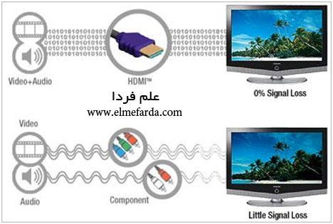 مقایسه سیگنال کابل hdmi با کابل component