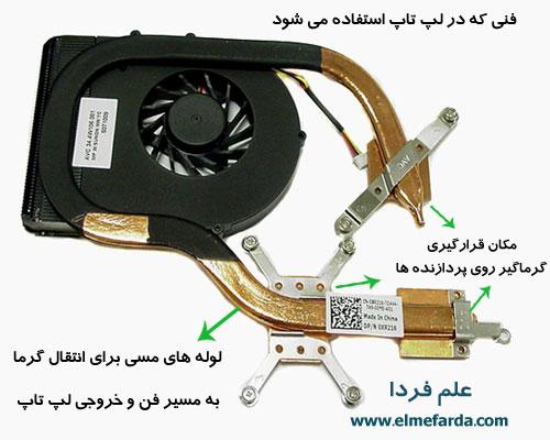 سیستم خنک سازی و فن لپ تاپ