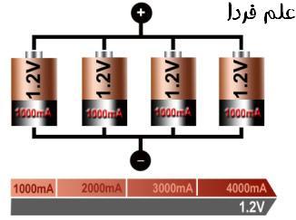 اتصال باتری ها به صورت موازی