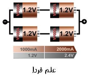 اتصال سری - موازی باتری ها
