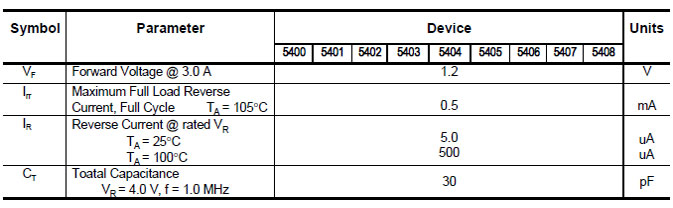 مشخصات الکتریکی دیود 1n5400