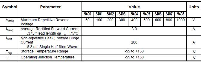 جدول مشخصات مجاز دیود 1n5400