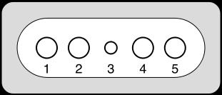 نمای روبروی پایه های magsafe