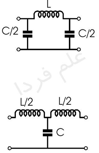 فیلتر LC پایین گذر مدل T و Pi