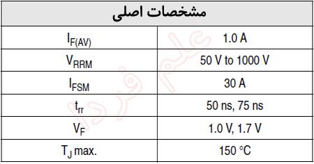 جدول مشخصات فنی دیود فوق سریع UF4001 تا UF4007