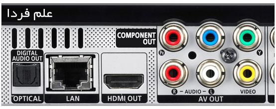 پورت HDMI در تلویزیون - خوراک پخش بلوری