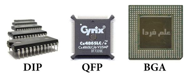 بسته بندی BGA برای قطعات الکترونیکی