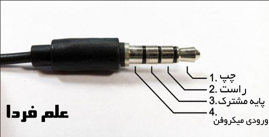 پین های فیش صوتی کمبو ( دوتایی )