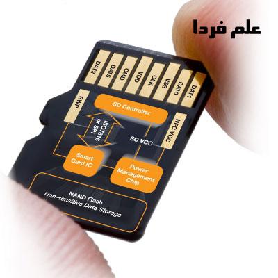 دیاگرام داخلی حافظه Micro SD - مایکرو اس دی