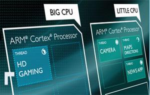 تکنولوژی big.LITTLE در پردازنده گوشی موبایل چیست ؟