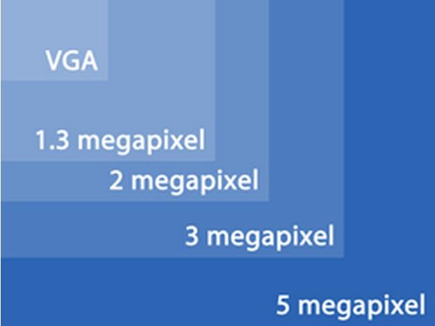 مقایسه کیفیت دوربین VGA با دوربین های جدید تر