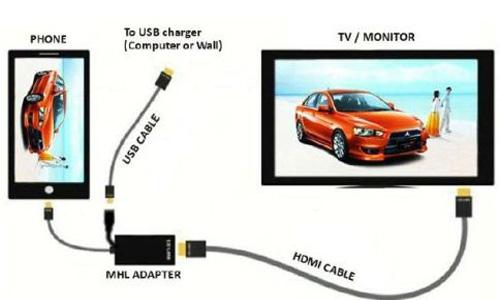 مراحل اتصال گوشی به تلویزیون با کابل HML