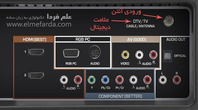 علامت دیجتال بودن ( DVB-T ) روی تلویزیون