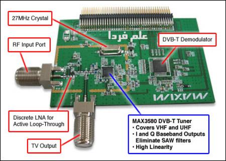 مدار داخلی سیستم DVB-T