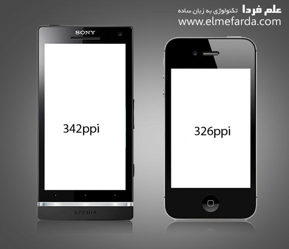 چگالی پیکسل در صفحه نمایش گوشی موبایل