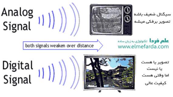 تلویزیون دیجیتال و تلویزیون آنالوگ