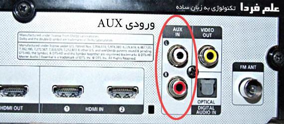 ورودی AUX در سینما خانگی