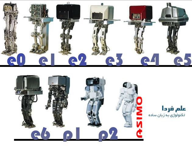 تاریخچه ربات آسیمو