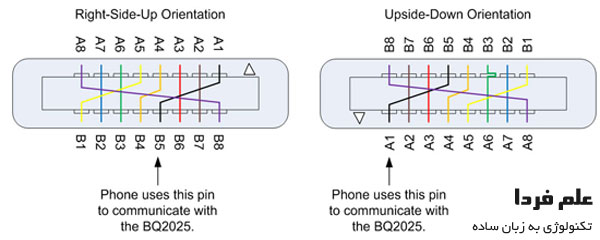 اتصال پایه های کانکتور لایتنینگ اپل به همدیگه