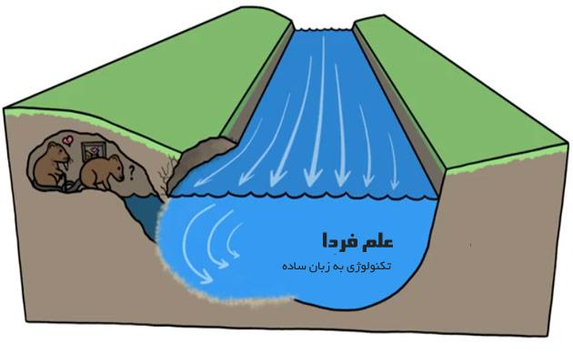 علت منحنی بودن رودخانه