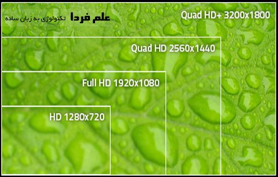 کیفیت تصویر +QHD در لپ تاپ Razer Blade 14