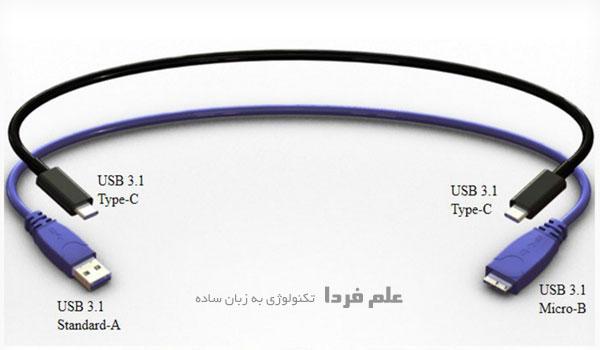کابل USB Type-C