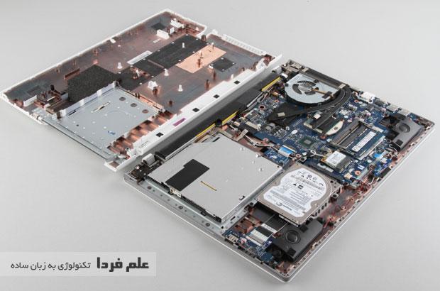 باز کردن کاور پشت لپ تاپ لنوو Z510