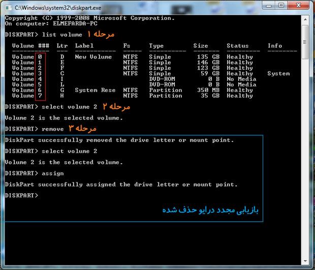 مخفی کردن درایو با برنامه Diskpart