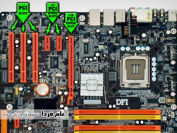 اسلات های PCI Express و PCI در مادربورد