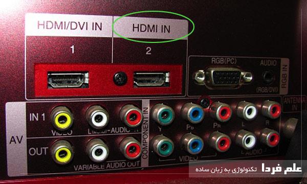 پورت HDMI ورودی تصویر در تلویزیون