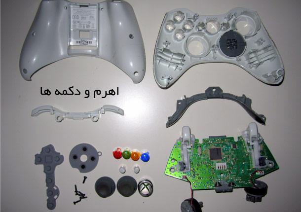 دکمه ها و اهرم های دسته کنترلر بازی