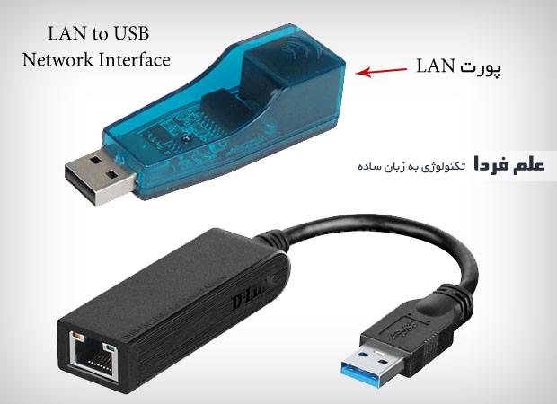 کارت شبکه USB سیمی