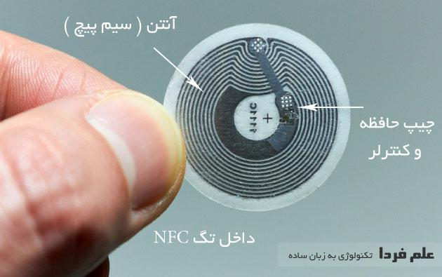 قطعات داخل تگ NFC
