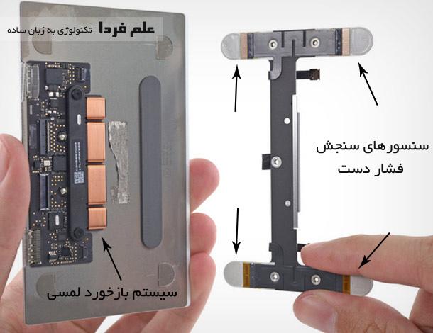 سنسور سنجش فشار در فورس تاچ اپل