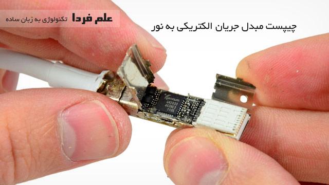 مبدل جریان الکتریکی به سیگنال نوری در کابل تاندربولت