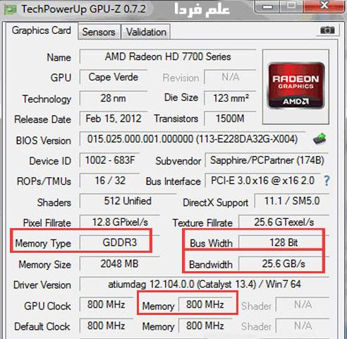 پهنای باند گرافیک AMD HD 7750 نوع GDDR3