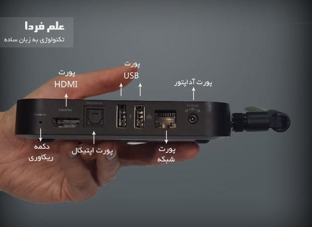 پورت های اندروید باکس Minix X8-H Plus