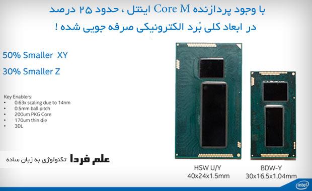 نسبت اندازه ابعاد پردازنده core m نسبت به هزول