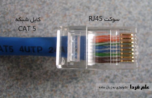سوکت RJ45