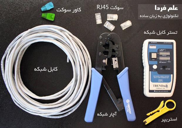 لوازم مورد نیاز برای سوکت زدن کابل شبکه