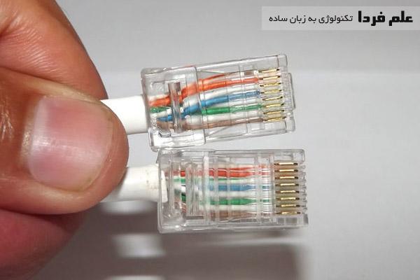 کابل شبکه آماده شده